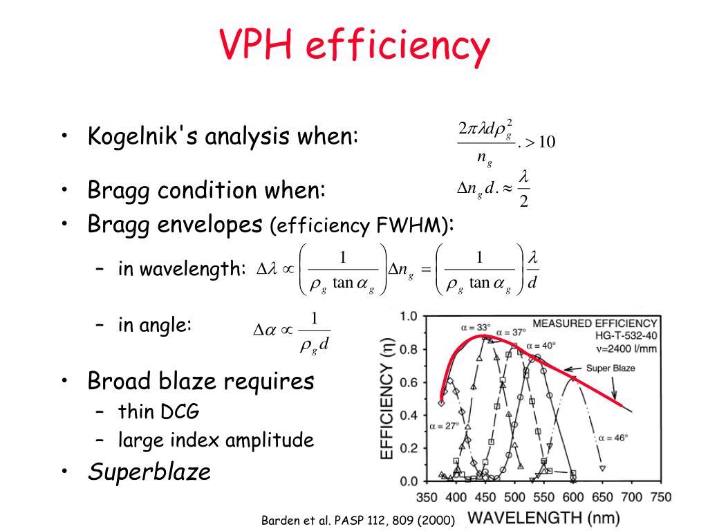 VPH efficiency