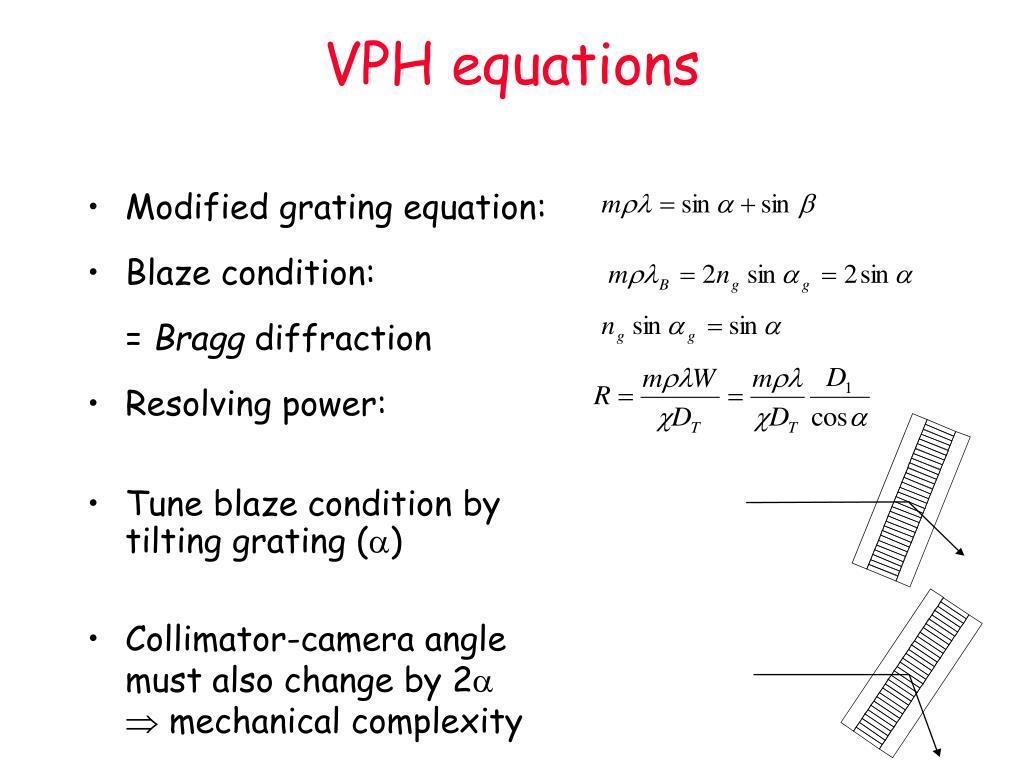 VPH equations