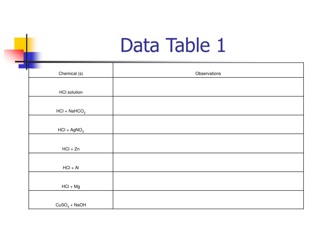 Data Table 1