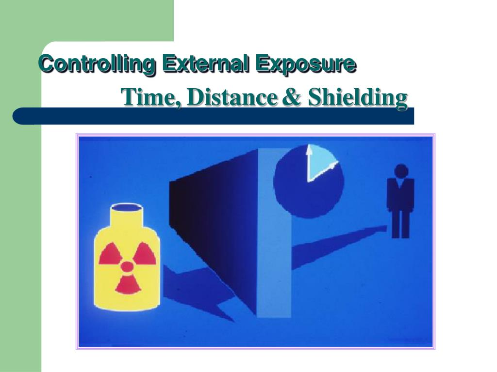 Controlling External Exposure