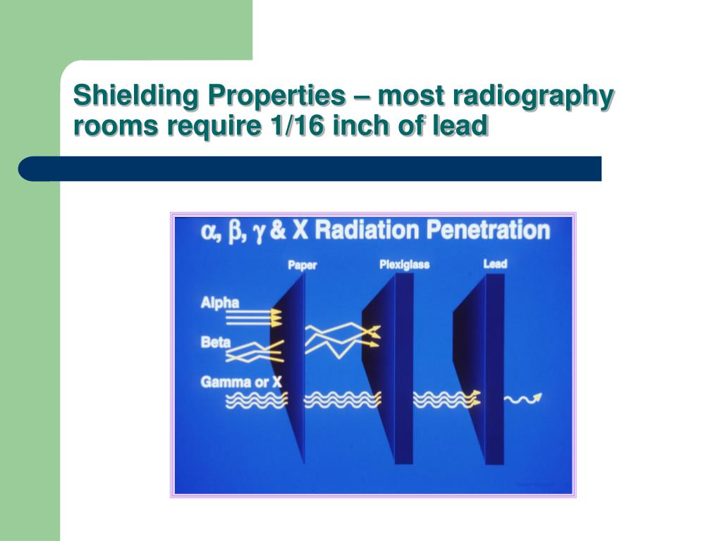 Shielding Properties – most radiography rooms require 1/16 inch of lead
