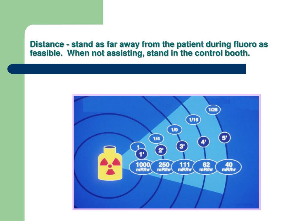 Distance - stand as far away from the patient during fluoro as feasible.  When not assisting, stand in the control booth.