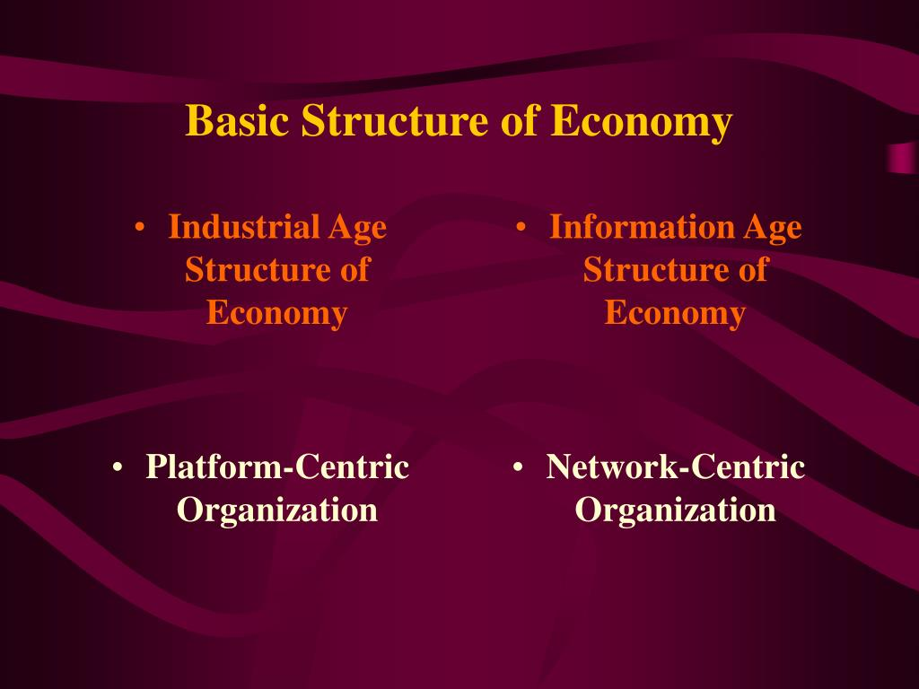 Industrial Age Structure of Economy