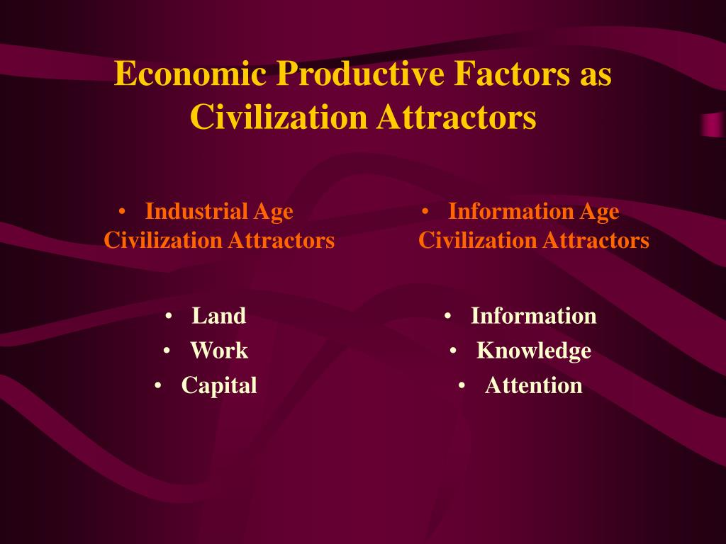 Industrial Age Civilization Attractors