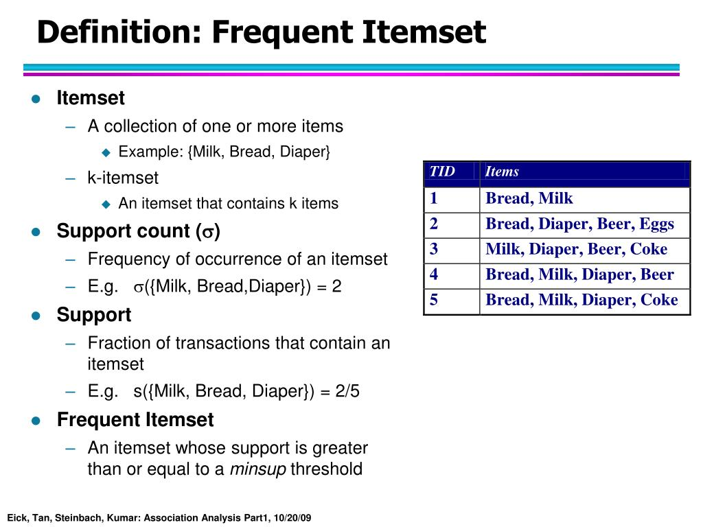 Definition: Frequent Itemset