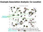 example association analysis co location