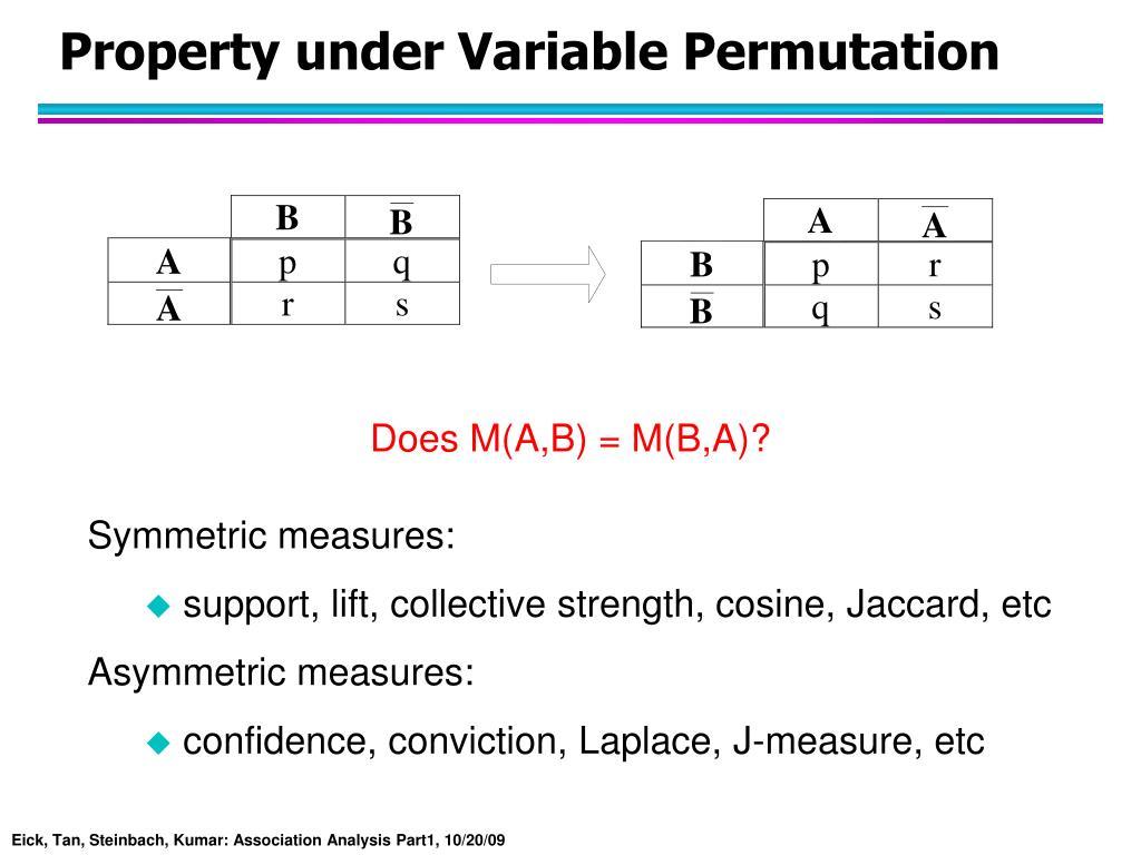 Property under Variable Permutation