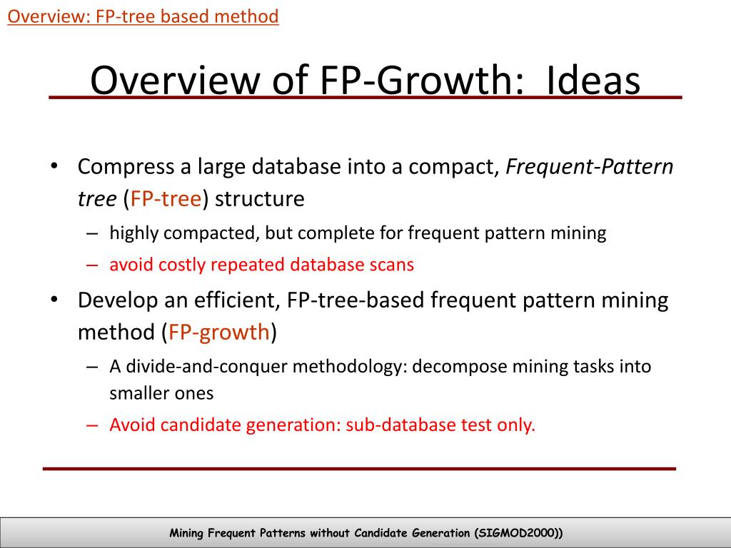 Overview: FP-tree based method