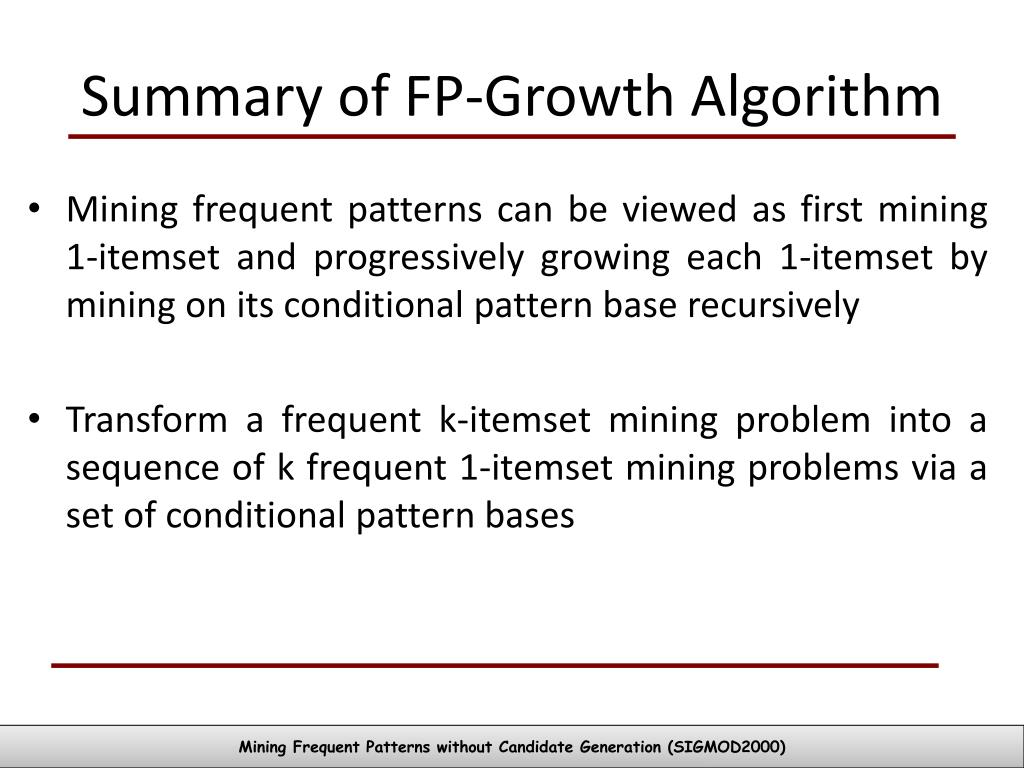 Summary of FP-Growth Algorithm