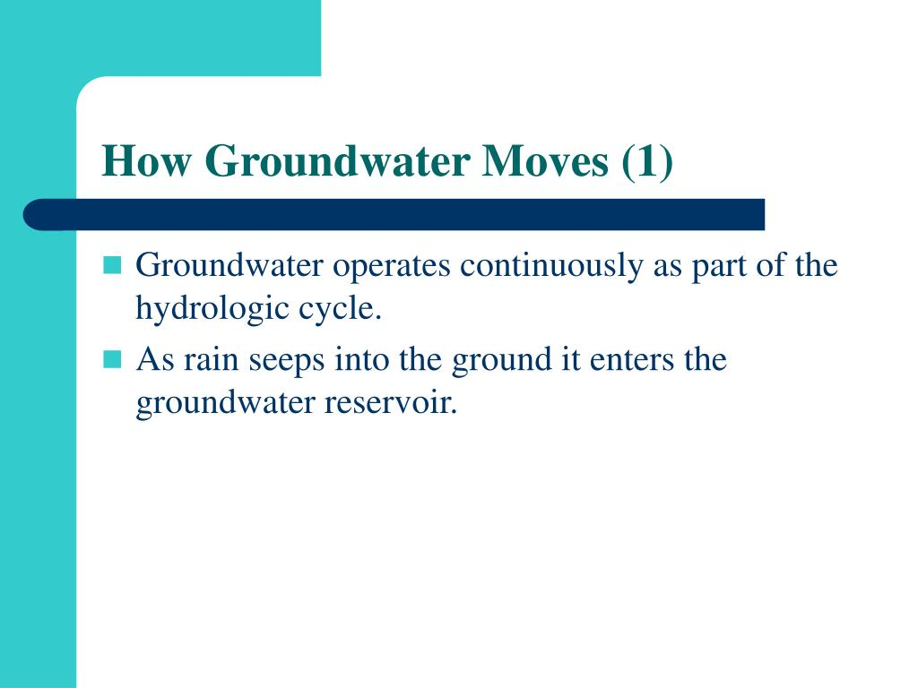 How Groundwater Moves (1)