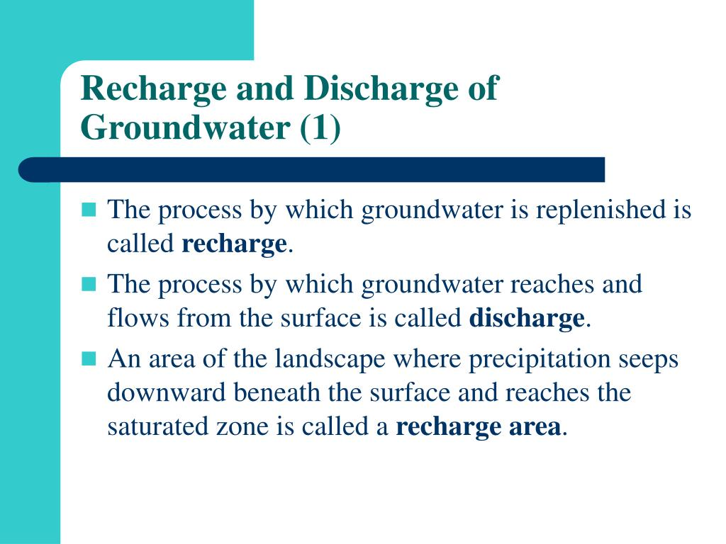 Recharge and Discharge of Groundwater (1)