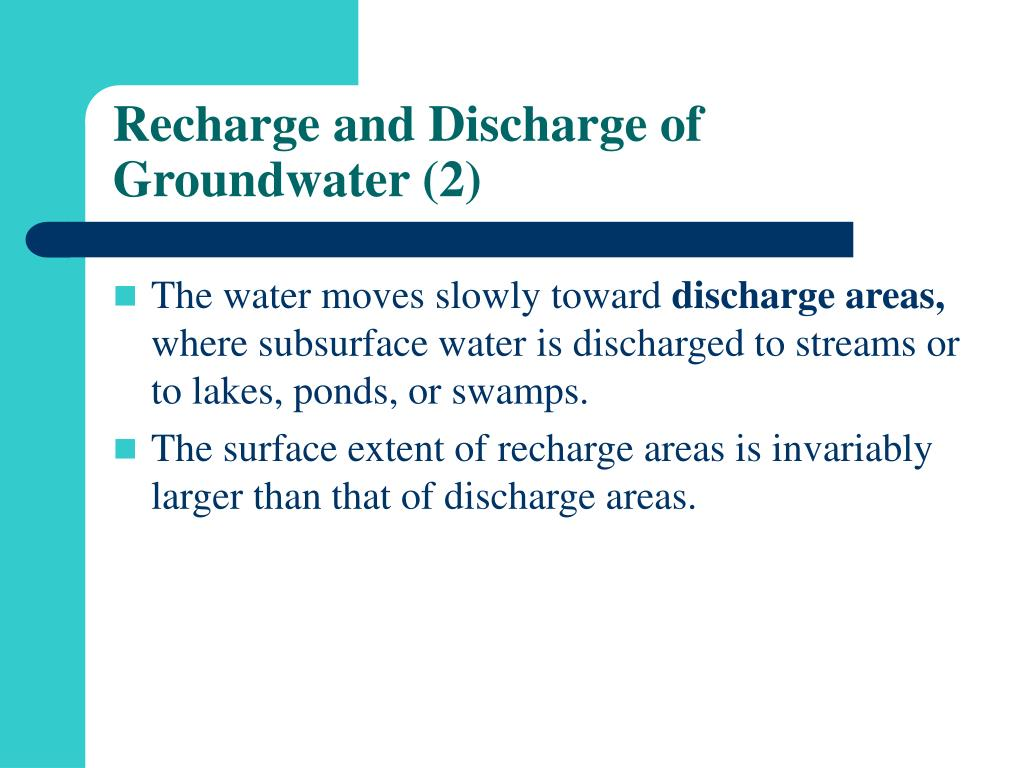 Recharge and Discharge of Groundwater (2)