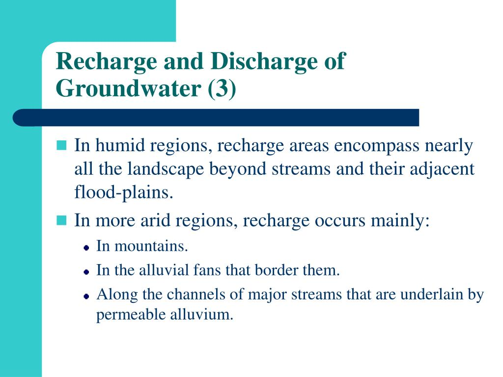 Recharge and Discharge of Groundwater (3)
