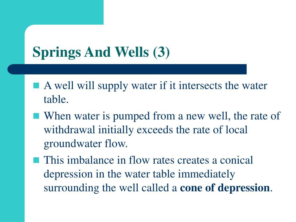 Springs And Wells (3)