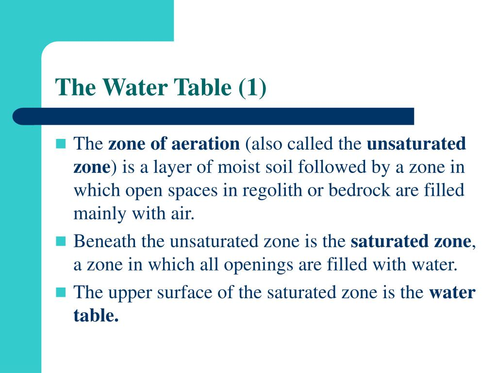 The Water Table (1)