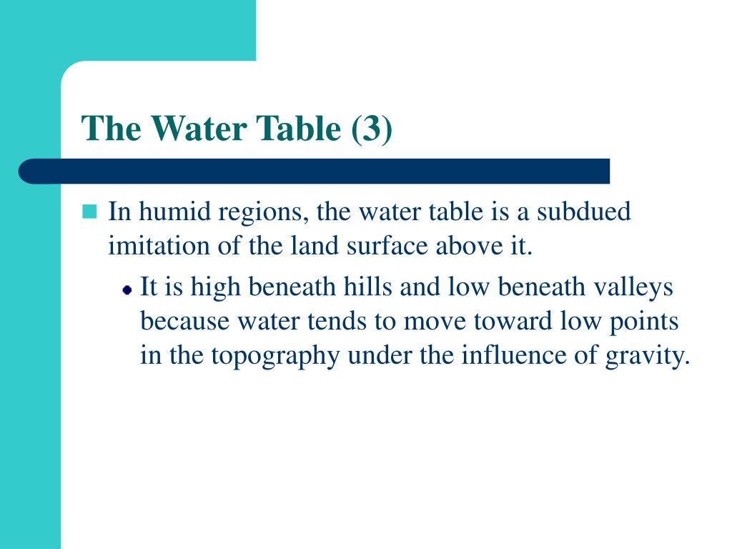 The Water Table (3)