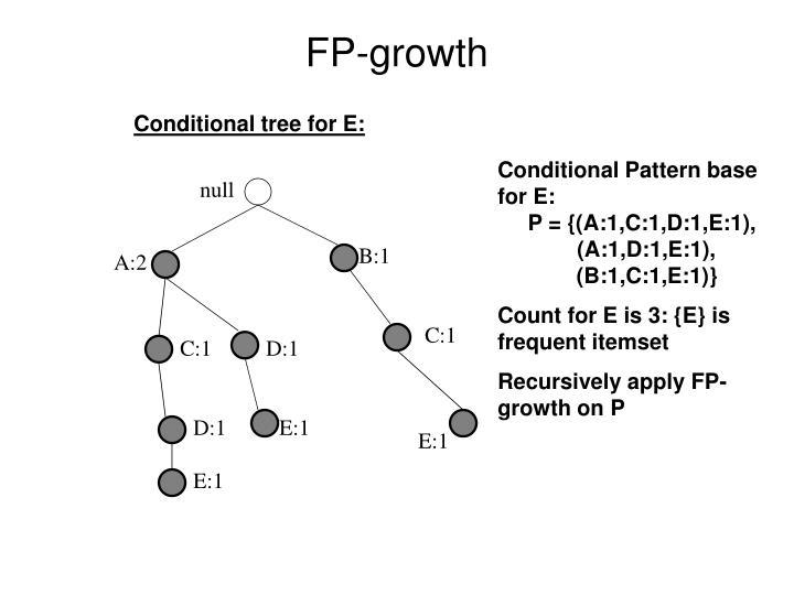 FP-growth