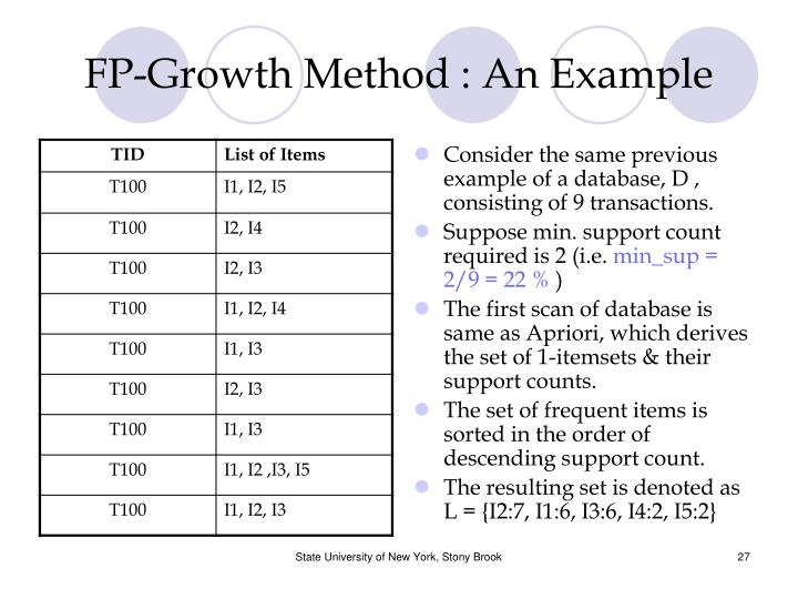 FP-Growth Method : An Example