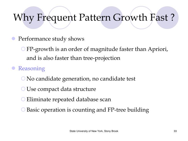 Why Frequent Pattern Growth Fast ?