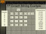 fp growth mining example