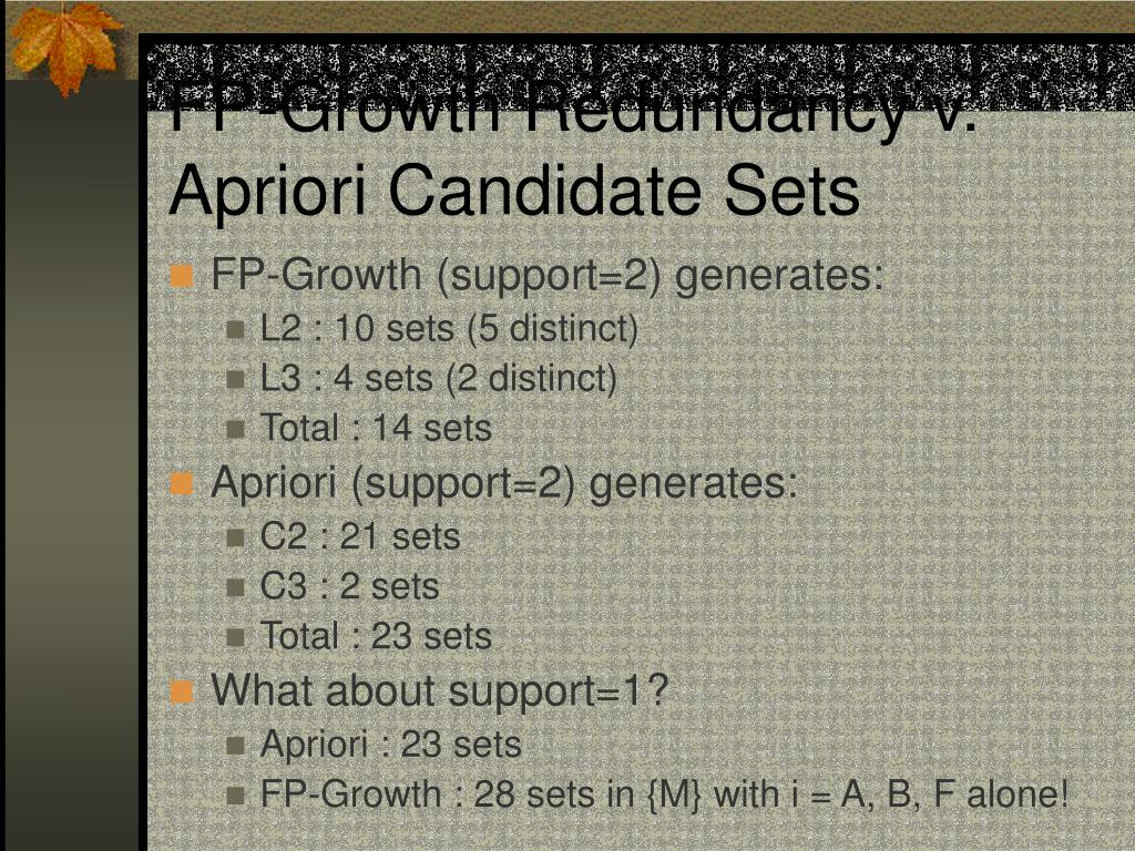 FP-Growth Redundancy v. Apriori Candidate Sets