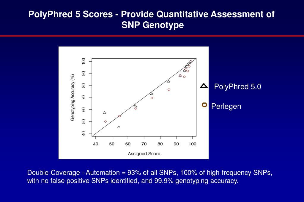 PolyPhred 5 Scores - Provide Quantitative Assessment of