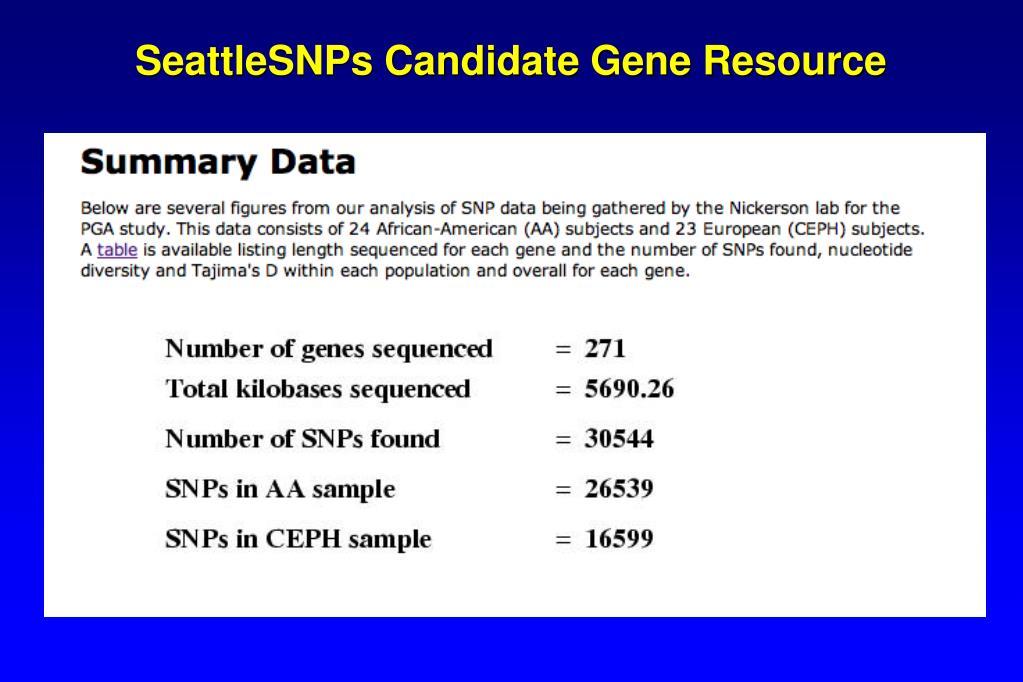 SeattleSNPs Candidate Gene Resource