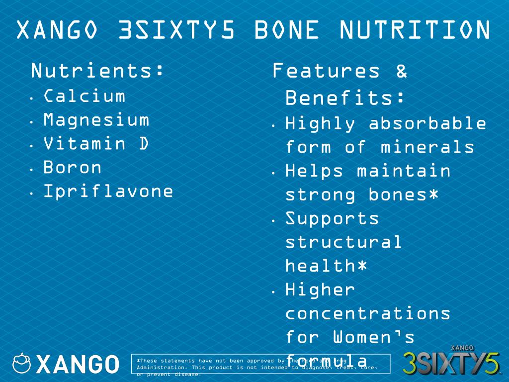 XANGO 3SIXTY5 BONE NUTRITION