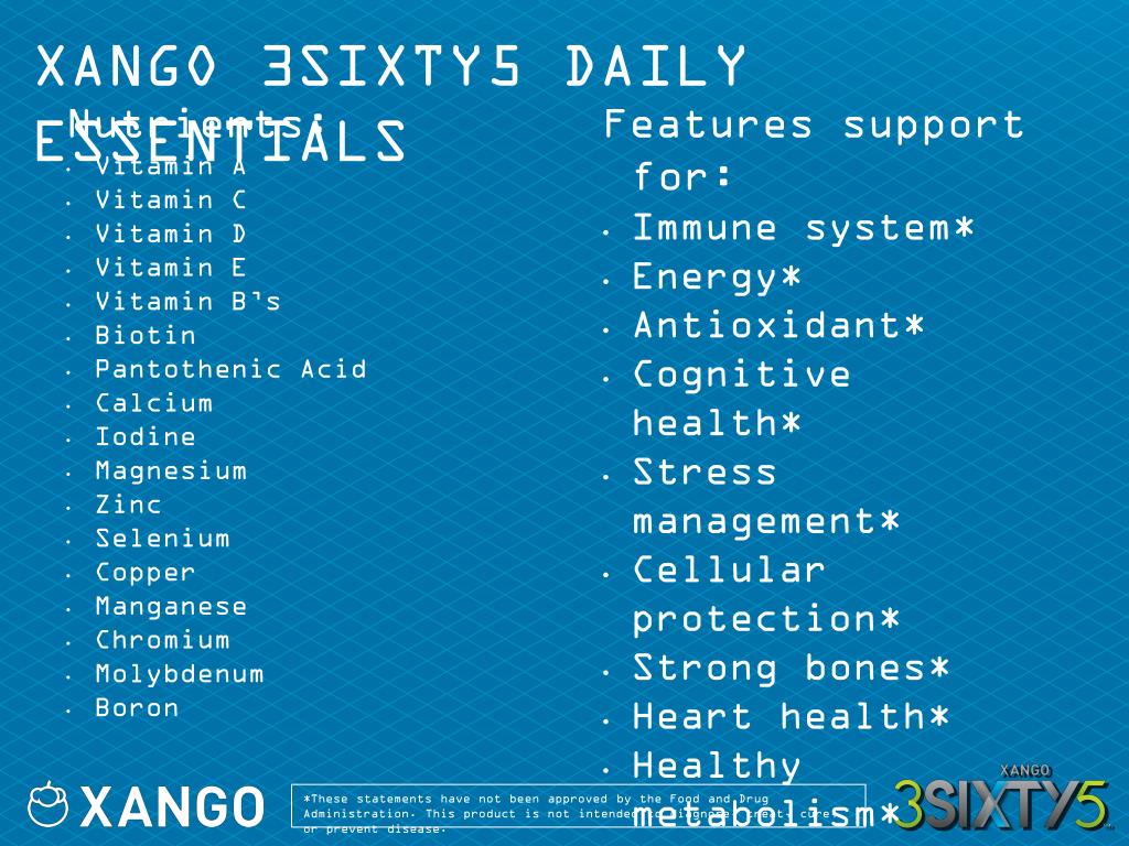 XANGO 3SIXTY5 DAILY ESSENTIALS