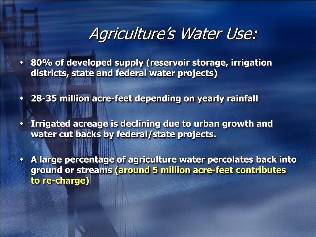 Agriculture's Water Use: