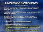 california s water supply