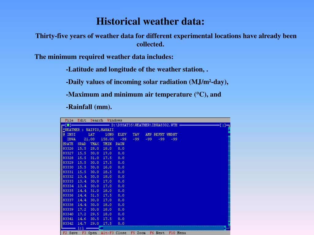 Historical weather data: