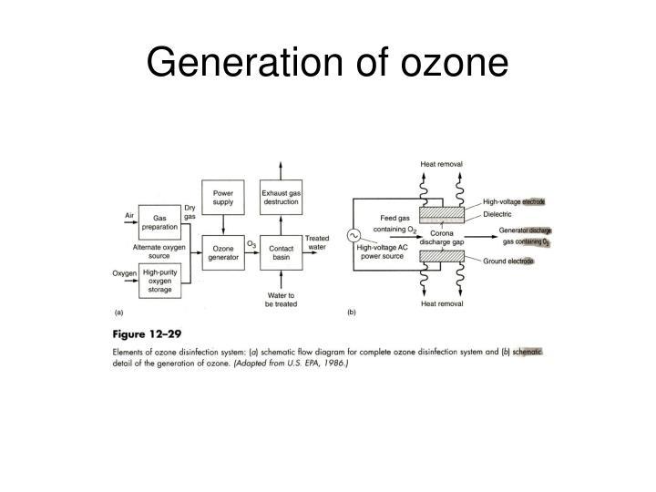 Generation of ozone
