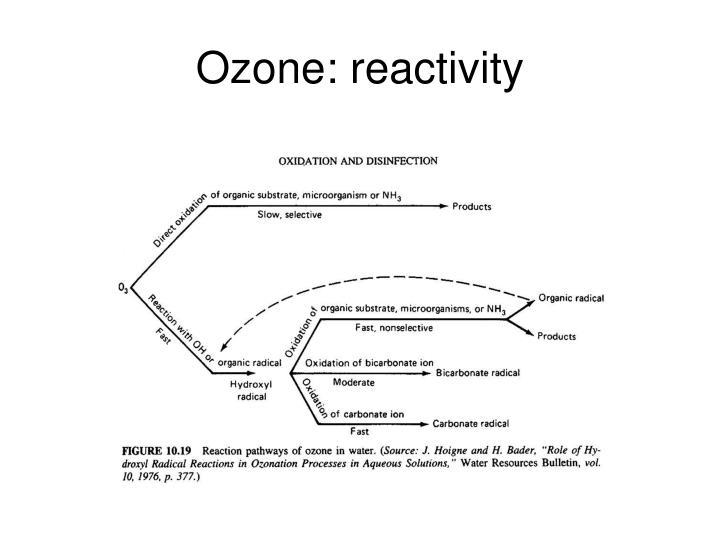 Ozone: reactivity