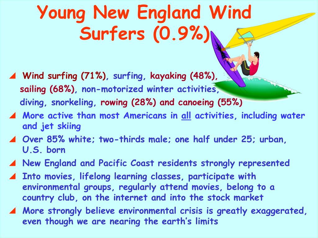 Young New England Wind Surfers (0.9%)