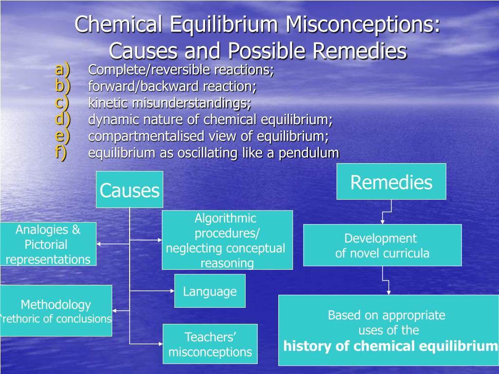 Chemical Equilibrium Misconceptions