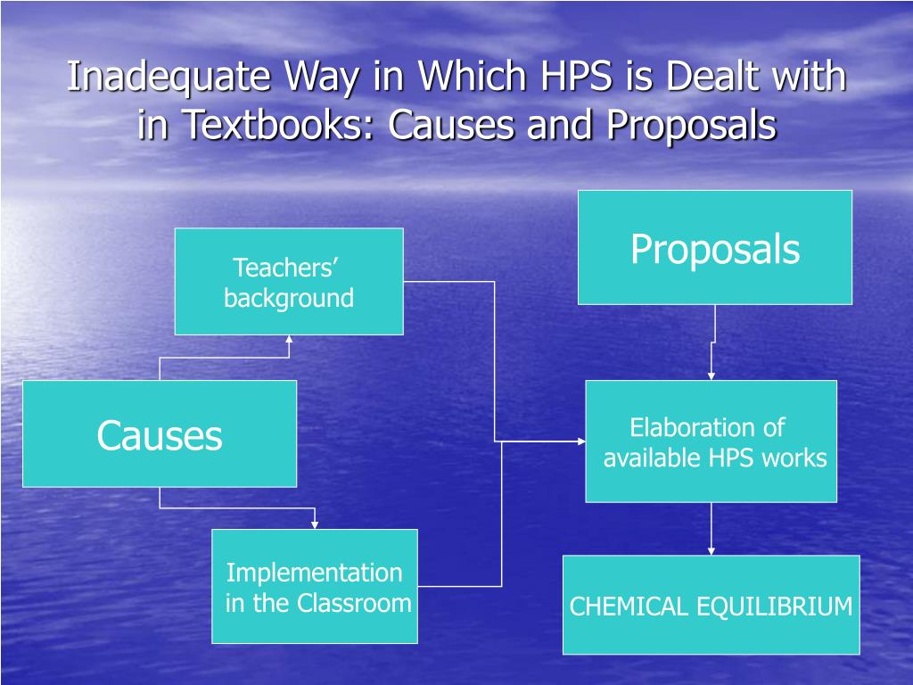 Inadequate Way in Which HPS is Dealt with in Textbooks: Causes and Proposals