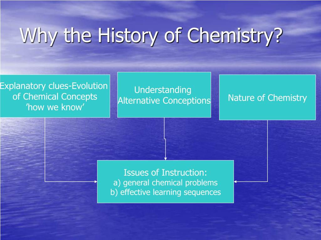 Why the History of Chemistry?