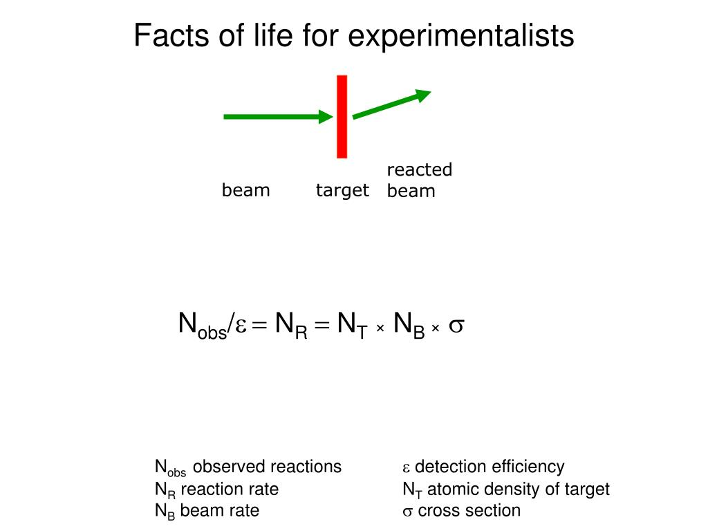 Facts of life for experimentalists