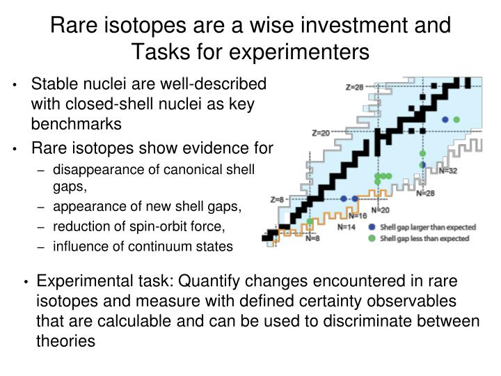 Rare isotopes are a wise investment and tasks for experimenters