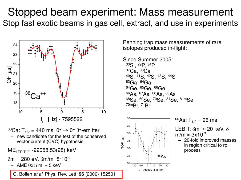 Stopped beam experiment: Mass measurement