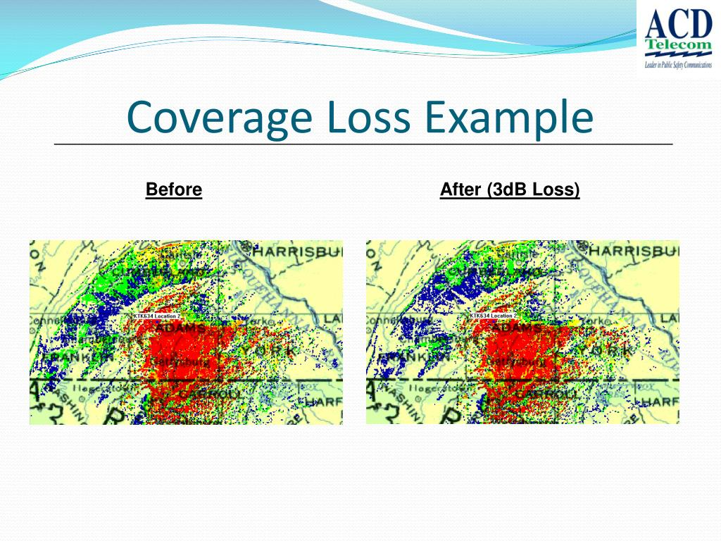 Coverage Loss Example