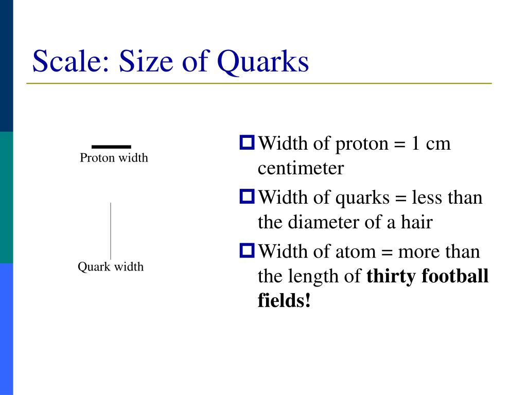 Scale: Size of Quarks