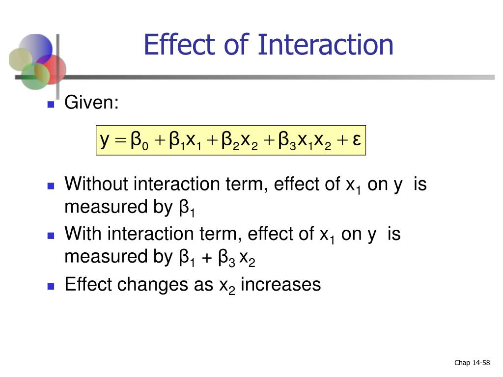 Effect of Interaction