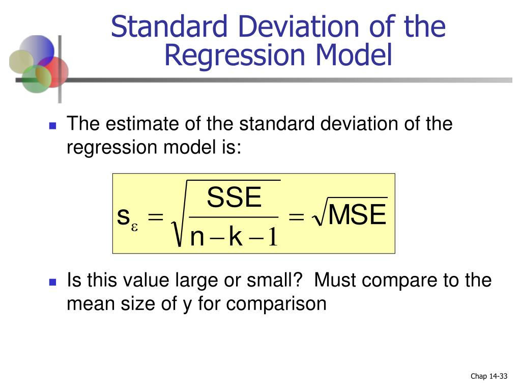 Standard Deviation of the Regression Model