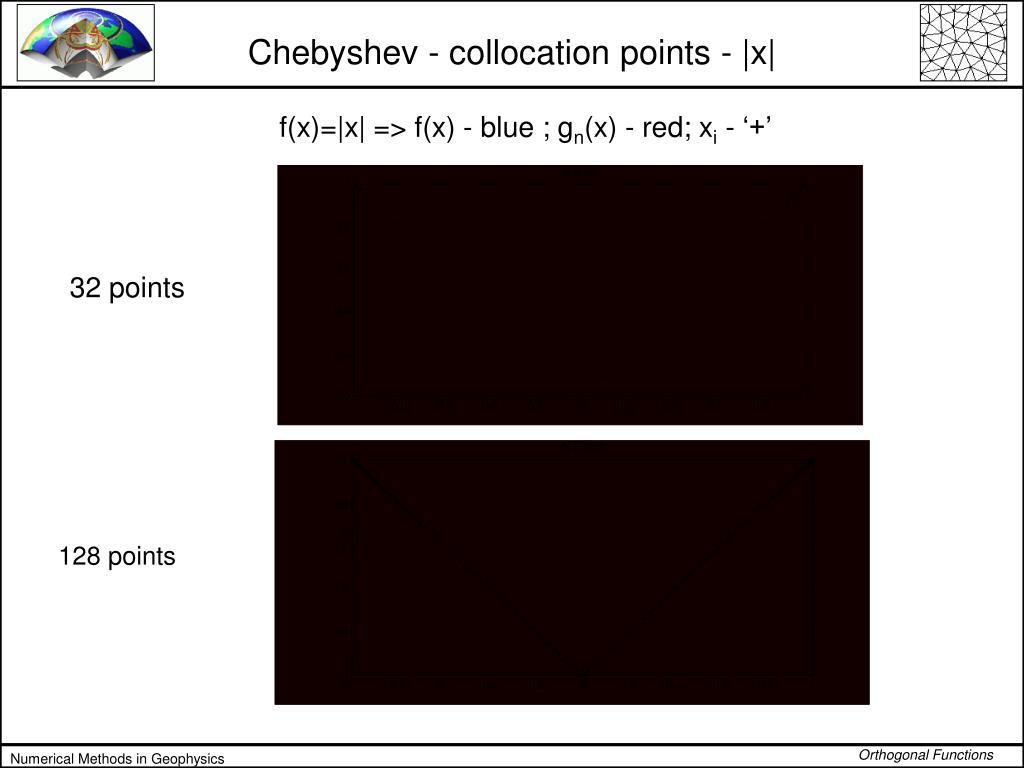 Chebyshev - collocation points - |x|
