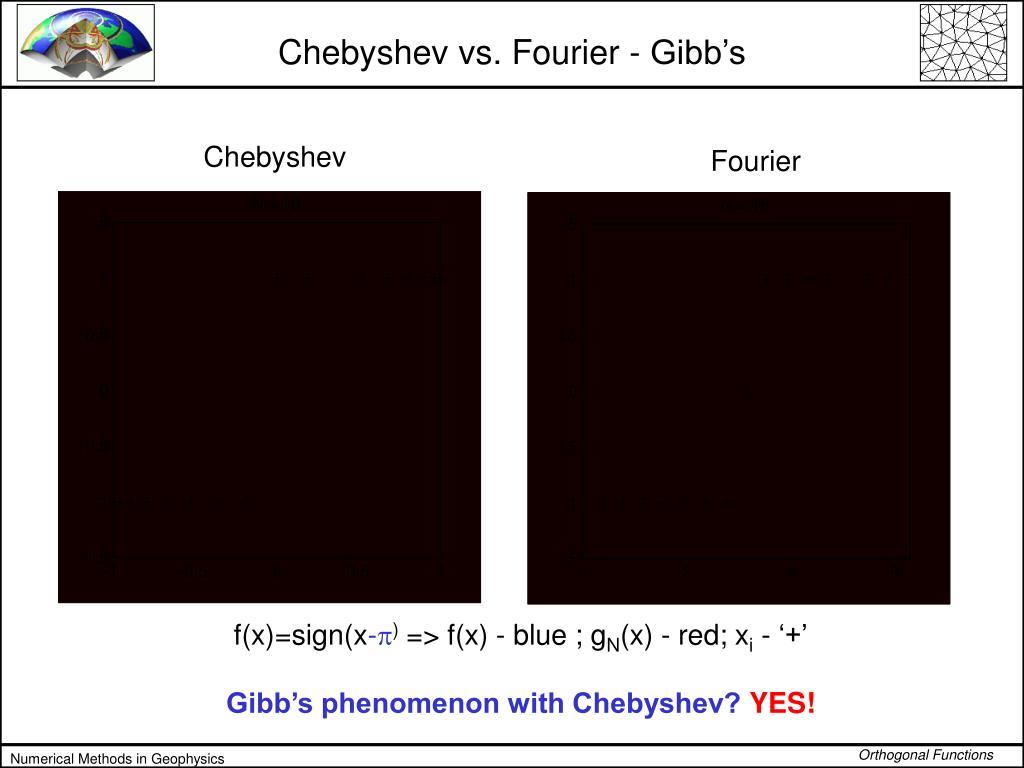 Chebyshev vs. Fourier - Gibb's