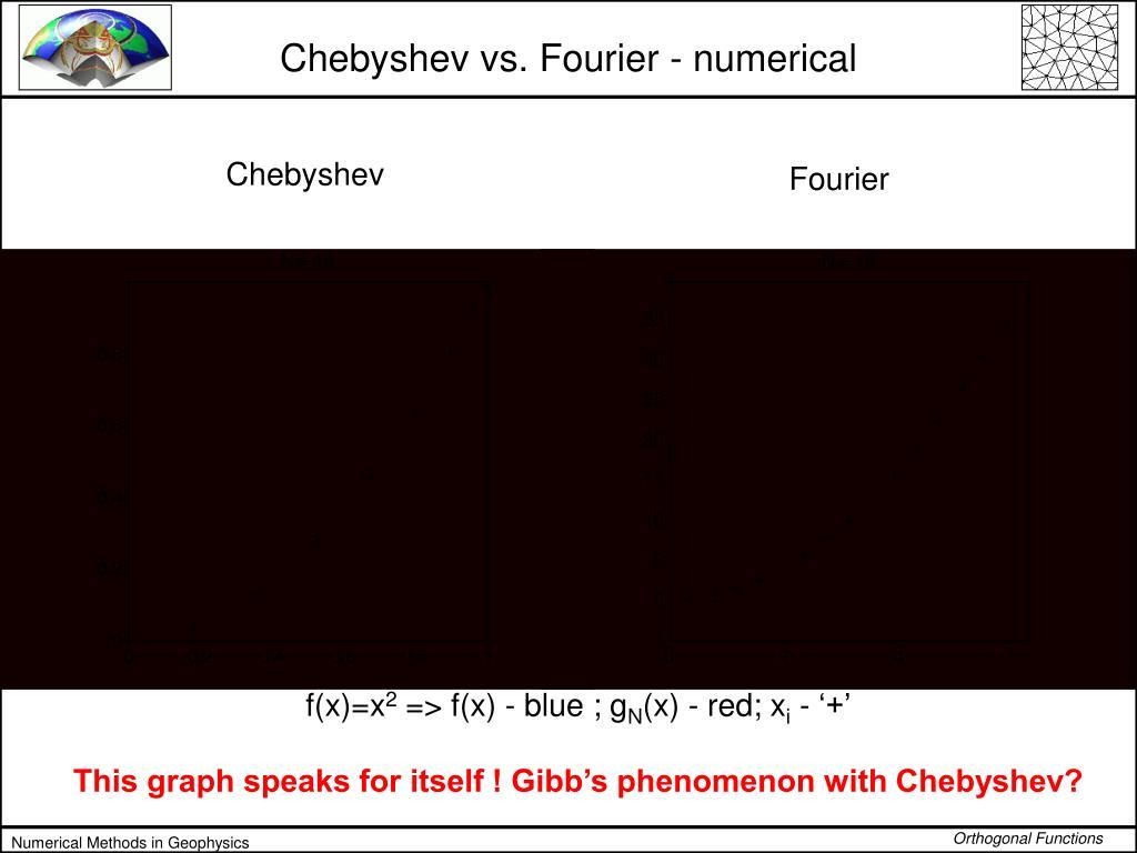 Chebyshev vs. Fourier - numerical