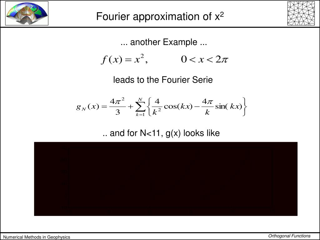 Fourier approximation of x