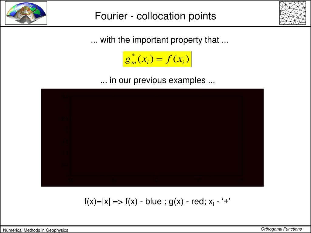 Fourier - collocation points